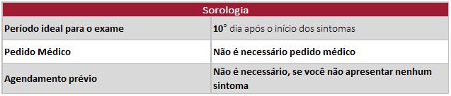 sorologia
