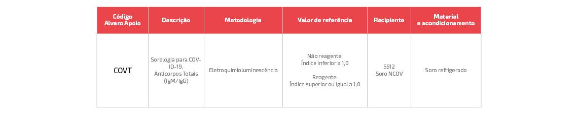 tabela_sorologia-anticorpos-totais
