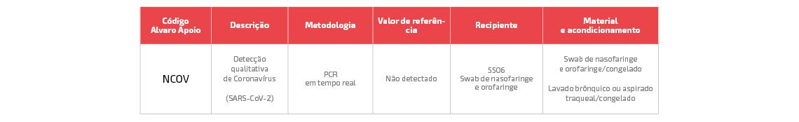 tabela_RT-PCR