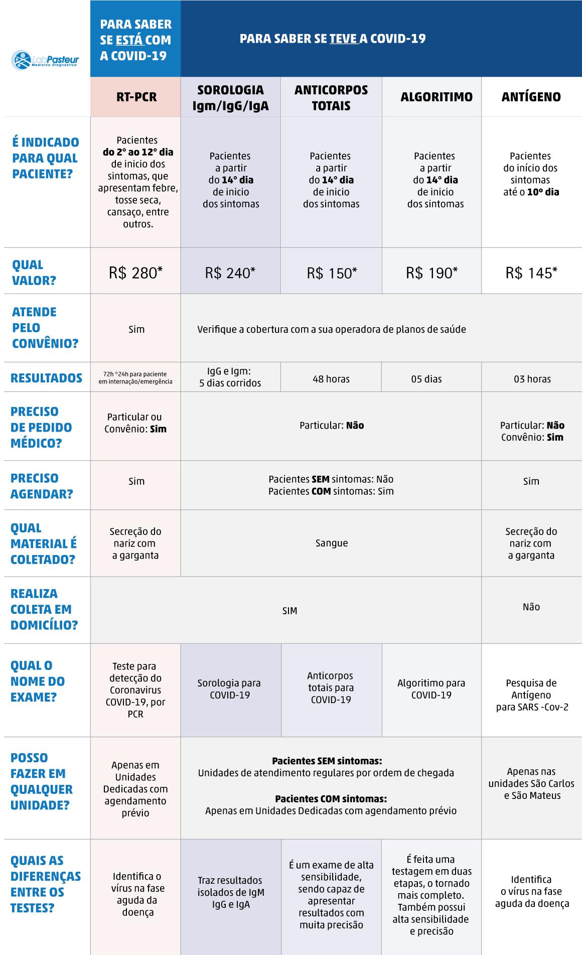 Tabela_Covid_25_11_20