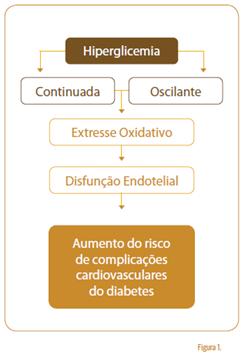 iPRO2 - Figura 1