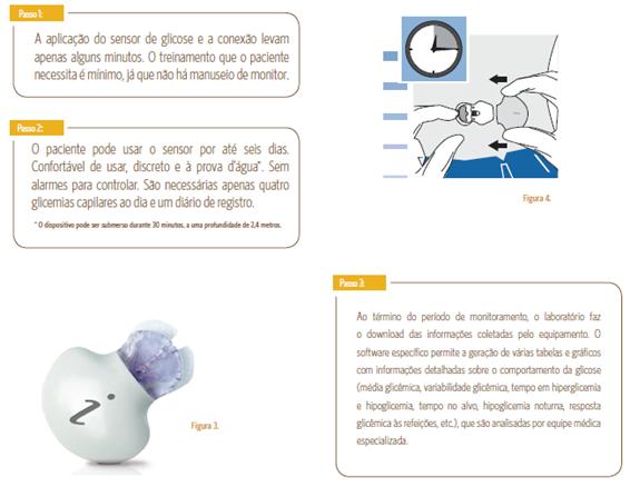 iPRO2 - Figura 3