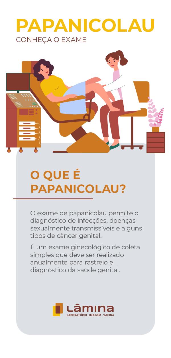 Papanicolaou celulas anormales
