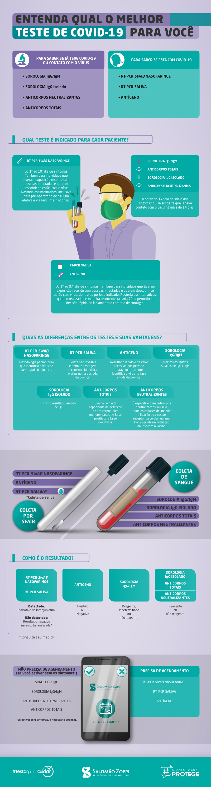 Infográfico-COVID-SZD